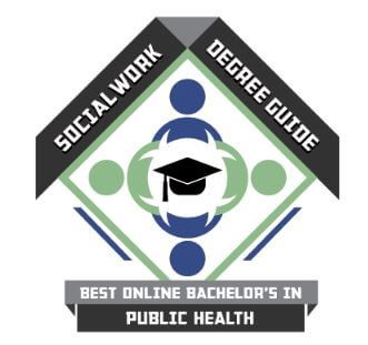Award for best online bachelor's in public health degree from University of the Cumberlands